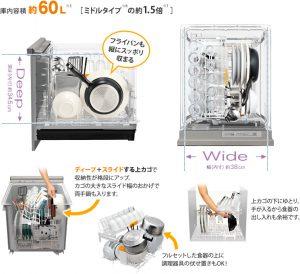 新型コロナウイルスで出荷停止の食洗機